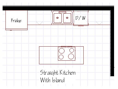 25 Best Ideas About Kitchen Layouts With Island On Pinterest Kitchen Layouts Island For Kitchen And Sink In Island