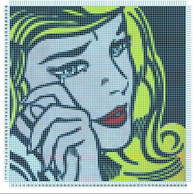 Pop Art Chart Roy Lichtenstein Charts Pinterest