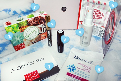 Sparkle Bella: August Glossy Box Review (Canada)