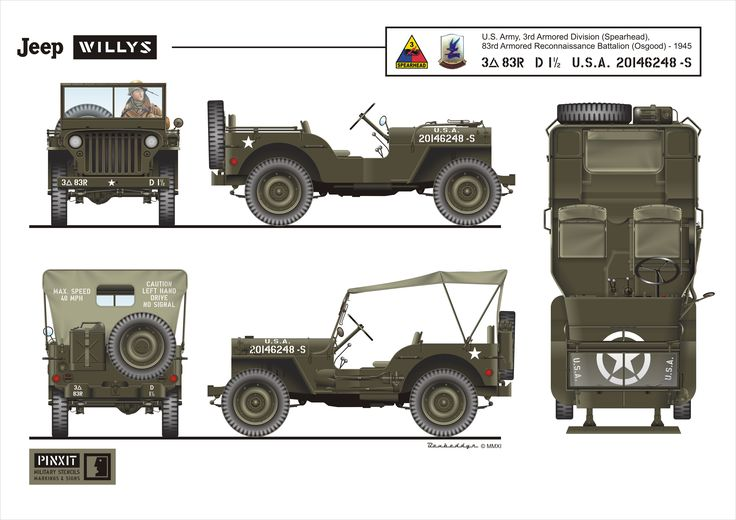 Jeep Willys, US Army, 3rd Armoured Division (Spearhead), 83rd Armored Reconnaisance Battalion (Osgood)- 1945. Colour plate (rys.) A.Glinski (Beubeddyr)