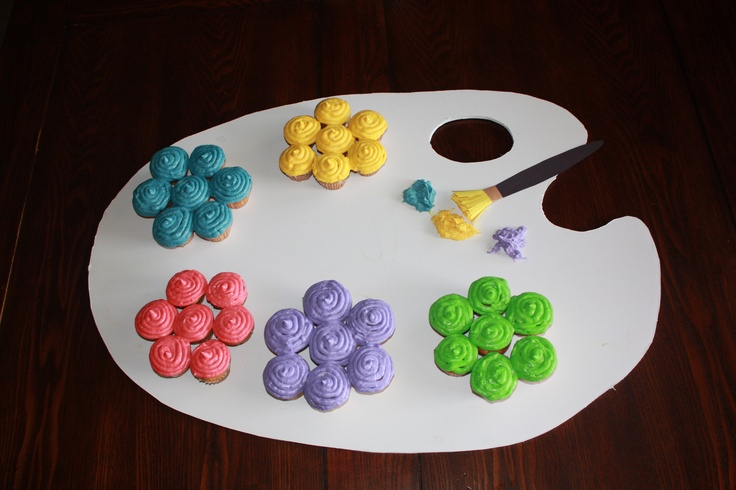 Arts and Crafts Themed Birthday Party Ideas.  Love this artist palette cake.
