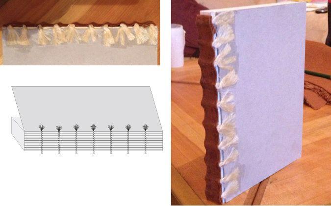 ber ideen zu buch selber binden auf pinterest binden freunde buch und fotoalbum. Black Bedroom Furniture Sets. Home Design Ideas