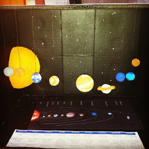 solar system project ideas - photo #11