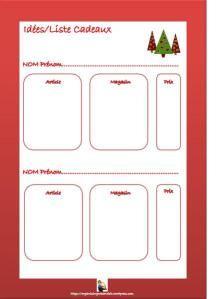 Votre Liste de Cadeaux en fonction de la personne (l'article, le magasin et le prix)