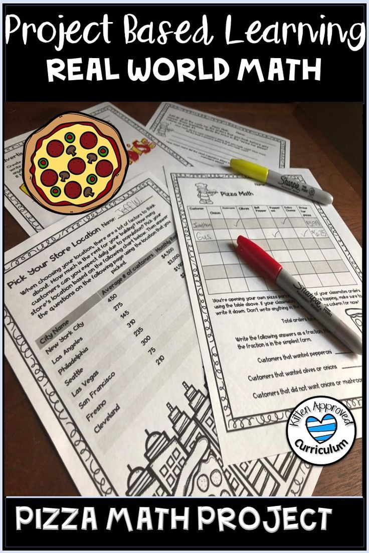 Project Based Learning Pbl Pizza Math Project For 4th 5th And 6th Grade Students Create The Project Based Learning Math Project Based Learning Learning Math [ 1104 x 736 Pixel ]