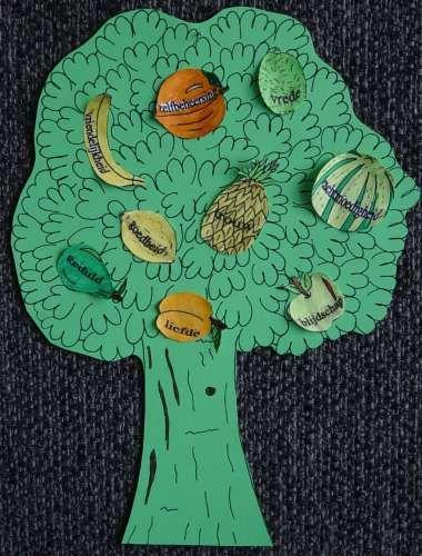 Vruchten van de Geest. Pinksteren. www.gelovenisleuk.nl