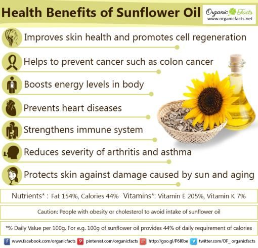 Health Benefits Of Sunflower Seed I M Going To Grow