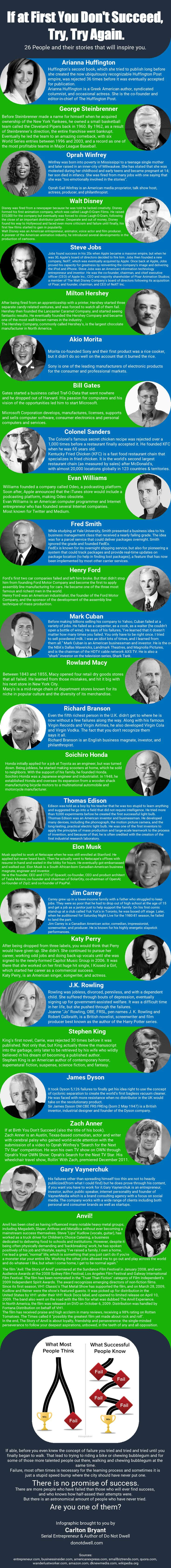 If at First You Don't Succeed, Try, Try Again. This is a motivational infographic to keep entrepreneurs and beginners inspired.