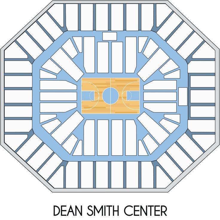 UNC Tarheels Dean Dome