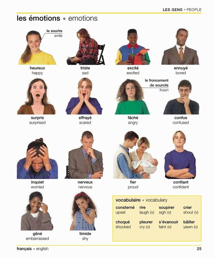 Les émotions http://frenchfornewbies.blogspot.com.es/