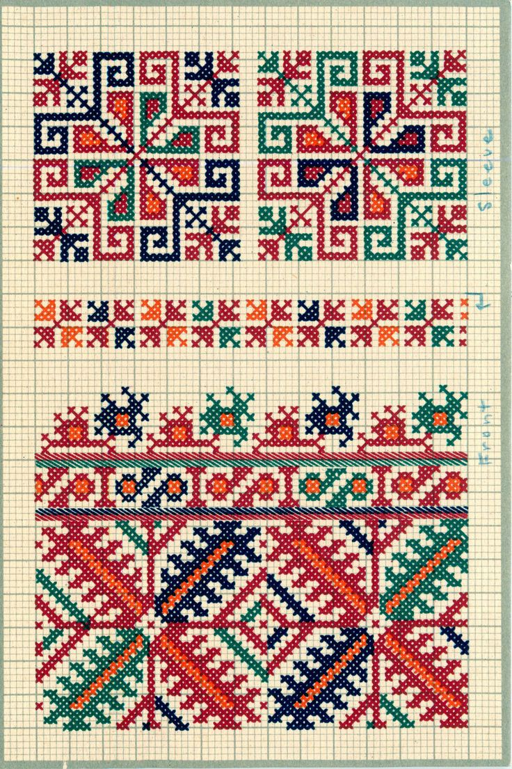 Embroidery samples, Vrlika, Croatia (former Yugoslavia), circa 1930-1937