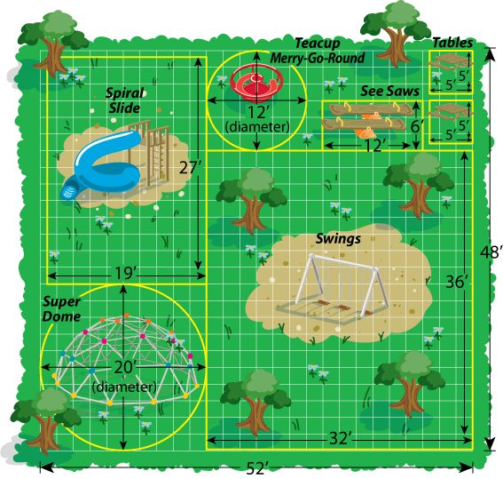 Different Classroom Layouts ~ Illuminations planning a playground perimeter and area