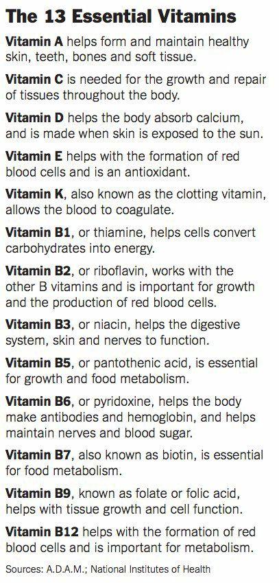Vitamins' Old, Old Edge