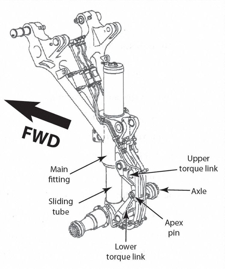 Sketch of the landing gear strut (Graphics: AAIB)