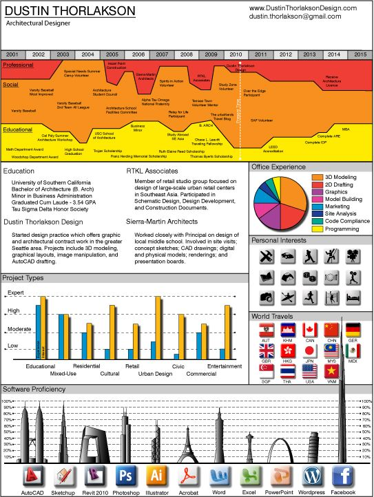 Best 25+ Infographic resume ideas on Pinterest What is a cv - infographic resume templates