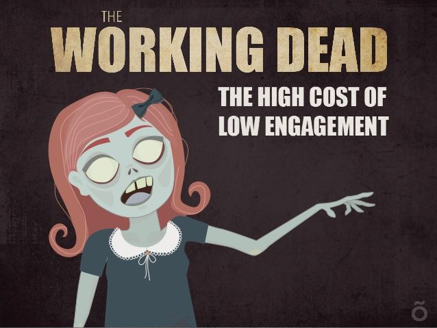 The Working Dead: The High Cost Of Low Engagement by Dan Benoni via slideshare