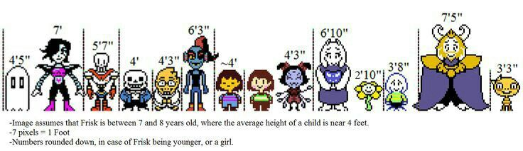 EVERY ONE IS SO SMOL<< When you realize you're as tall as Papyrus