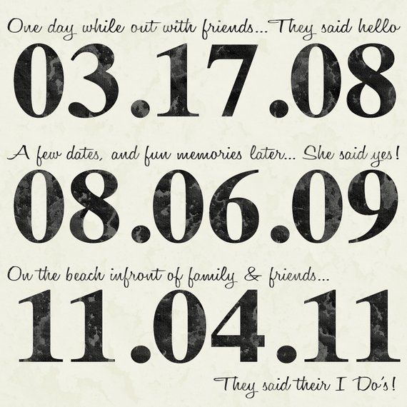 Wedding Gifts For Relatives: Personalized Couples Important Dates, Engagement Gift