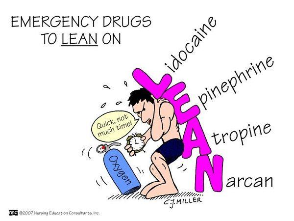 Emergency drugs - Nursing Mnemonics. See more: http://www.nursebuff.com/nursing-mnemonics-pharmacology/