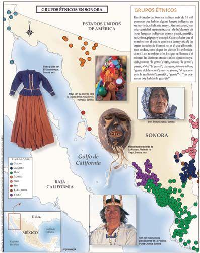 Grupos étnicos en Sonora