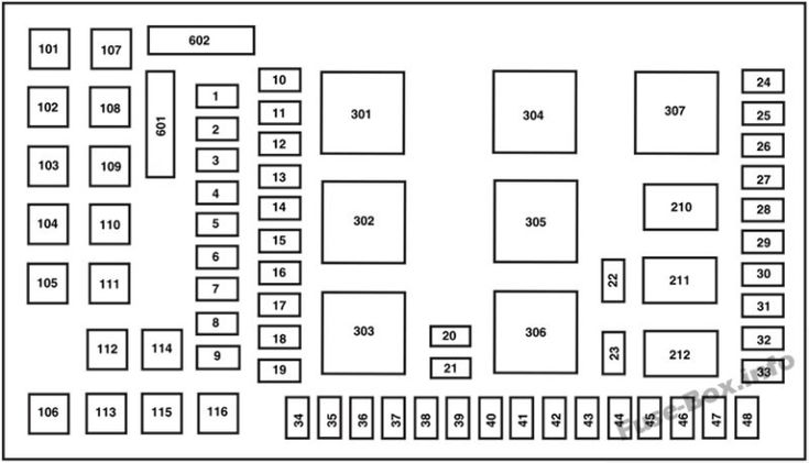 Instrument panel fuse box diagram: Ford F-250 / F-350 / F