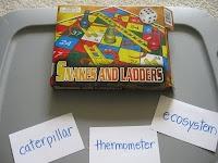 syllablesHomeschool Languages Art, Reviews Games, Syllables Reviews, Syllables Games, Student Drawing, Games Boards, Grade Thinker, Third Grade, Classroom Ideas