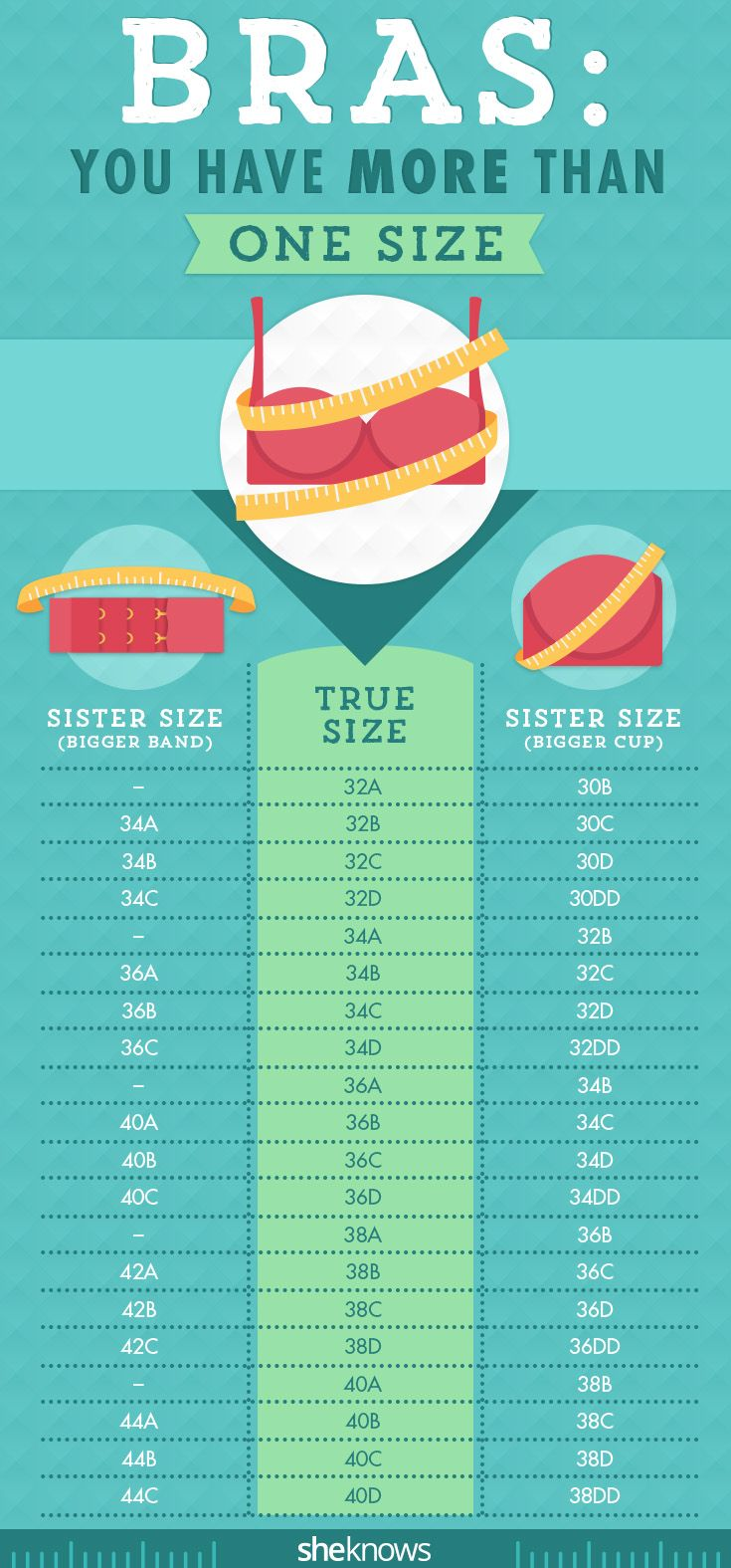 INFOGRAPHIC: Did you know you have multiple bra sizes?