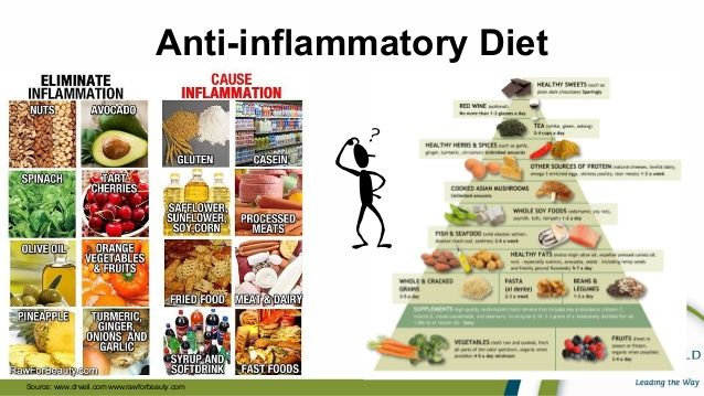 An Anti Inflammatory Diet Is Highly Recommended For Those