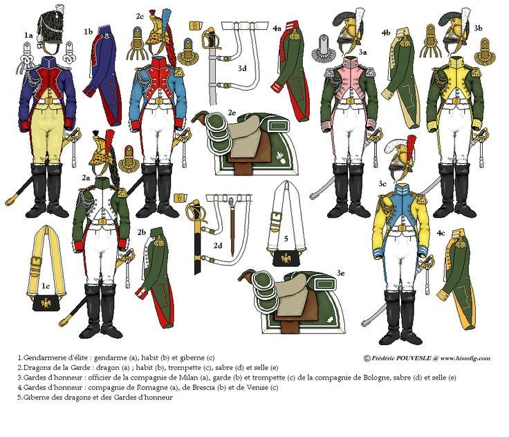 Gendarmerie di élite, dragoni e Guardia d'onore della guardia reale italiana