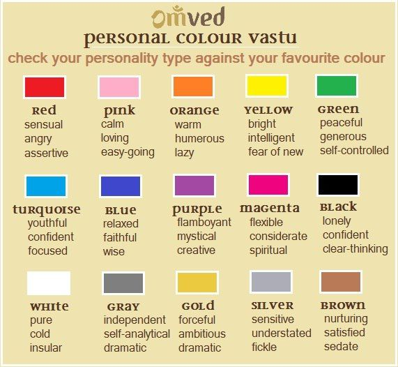 Vastu Believes In Instinctively Felt Colors And Is Convinced We Are Attracted To Certain Colours