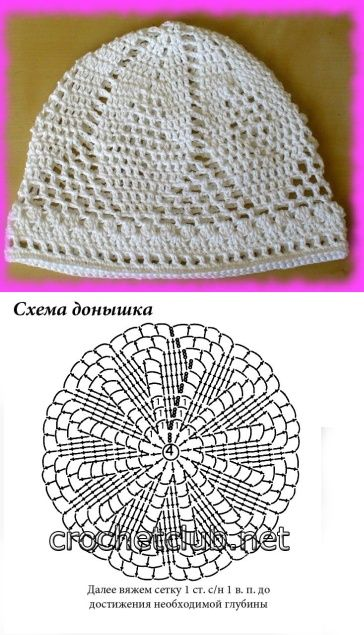 25+ ide terbaik tentang Pola Topi di Pinterest Pola topi ...