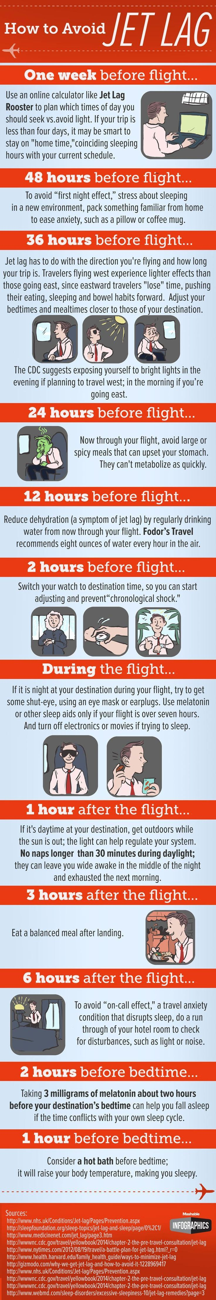 Don't let jet lag get the best of you.