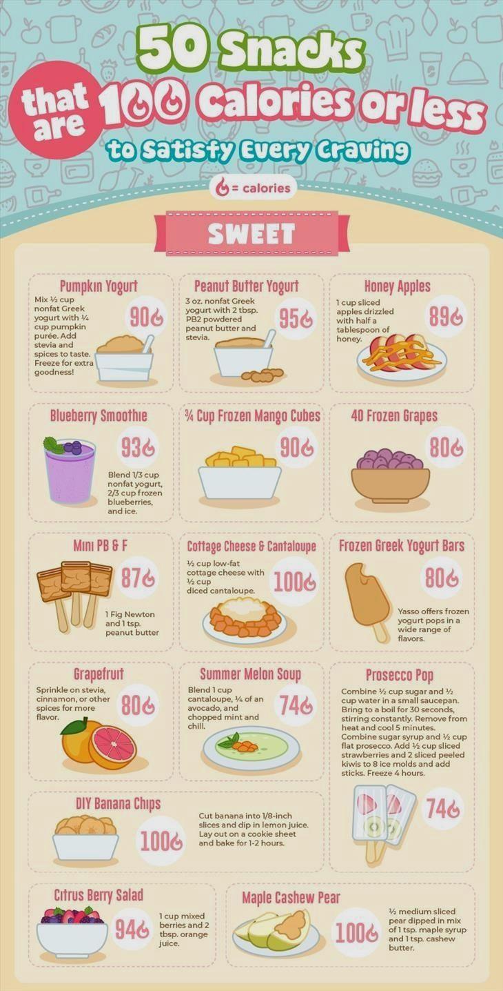 Keto Diet Food List Keto Diet Food List Ketogenic Diet Food