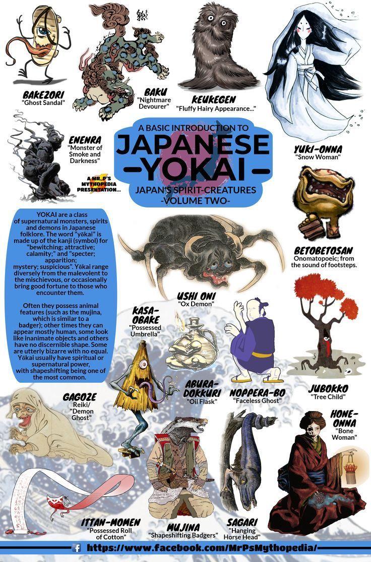 Yokai Of Japanese Mythology Yokai Japanesemythology Mythology Japan Japon Monsters Japan Japanese J Japanische Mythologie Mythologie Antike Symbole