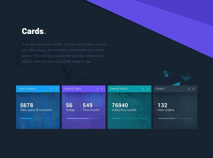 Carsive Admin Dashboard on Behance