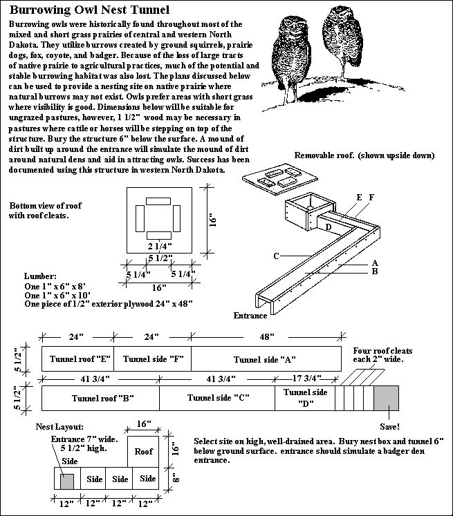 NPWRC :: Nest Structures, Feeders and Blinds