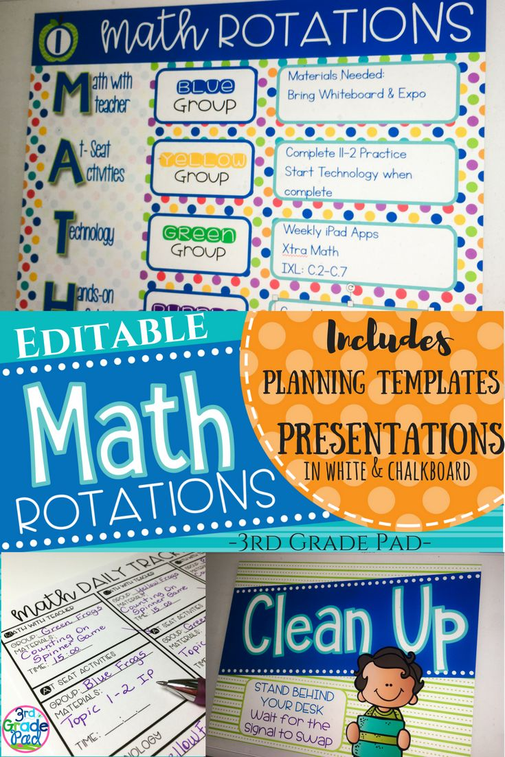 Editable Guided Math & Small Group Rotations PowerPoint.  Six Different Formats and Daily Planning Sheet Included. Easy way to set up Centers with Included directions for Automatic Timer.