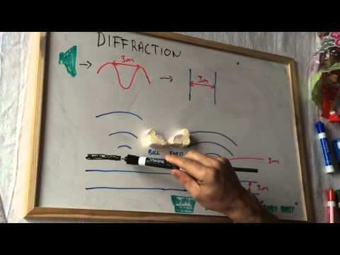 P1 Diffraction and how to stop the spread of Justin Bieber!