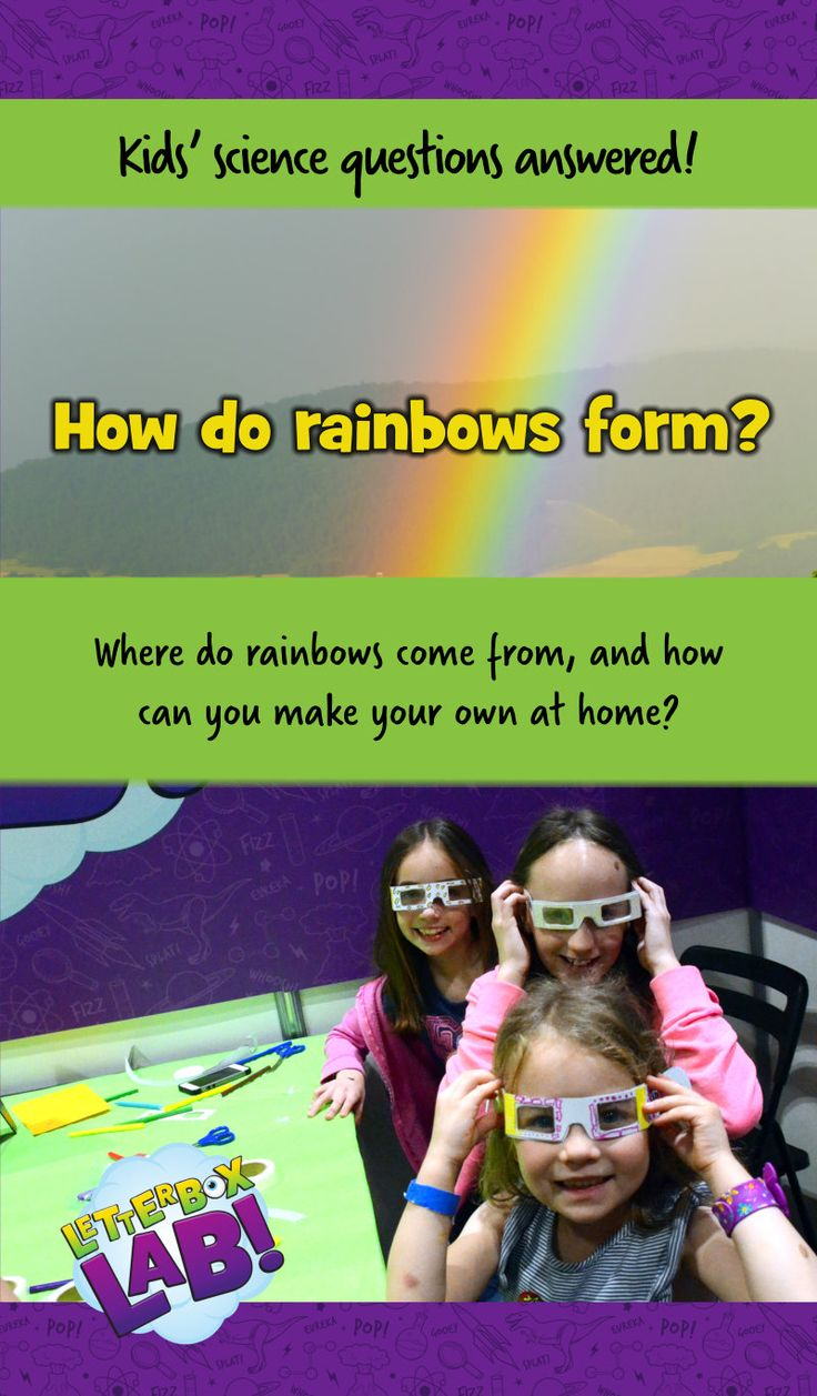 how do rainbows form Rainbows theme: purposeful activities for math writing and reading for kindergarten 47-page printable pdf file includes pattern cards, tracing cards, and color words books.