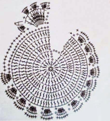 Sidney Artesanato: Pega panelas ....galinha...com gráfico