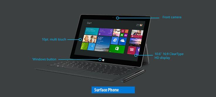 Surface Phone - Puterea unui laptop La debutul lor pe segmentul #smartphone-urilor, Microsoft cu al lor #WindowsMobile au adus o imagine si un concept noi in designul device-urilor mobile. Dupa cativa ani insa, produsele lor au inceput sa isi arate defectele si interfata care a ramas aceeasi a dat nastere unor refuzuri definitorii. Astfel se explica de ce aceasta companie are in jur de 1% pondere pe piata globala.   http://blog.catmobile.ro/surface-phone-news/
