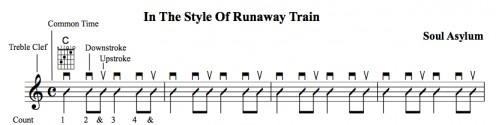 Runaway train guitar chords