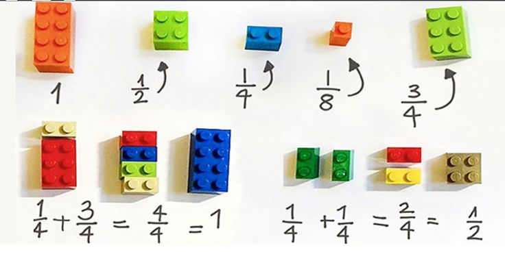 This 3rd Grade Teacher Uses LEGO To Explain Math To Students And Her Method Is Brilliant