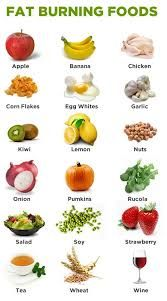 9 best images about great 1200 calorie diet plans  how to