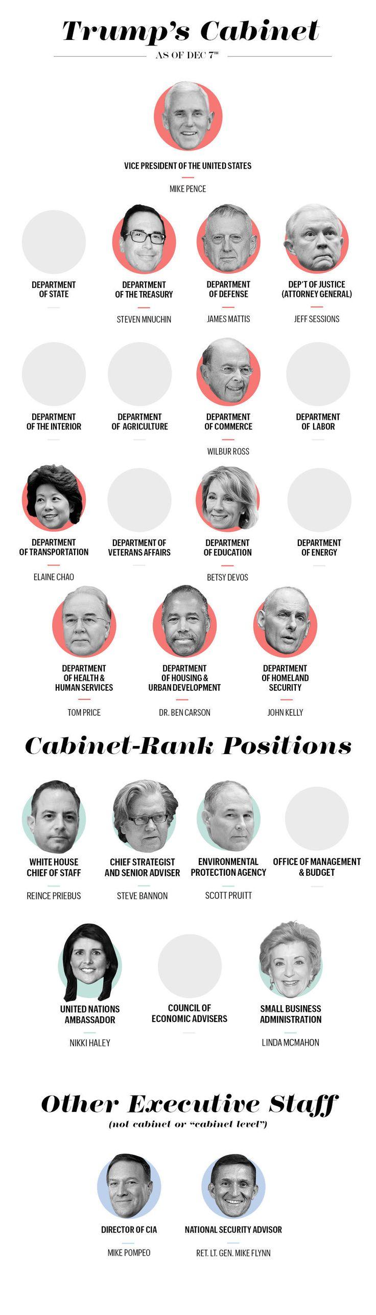 108 best Politics images on Pinterest | White houses, The white ...