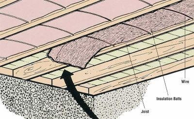 How to Insulate Floors - How to Insulate a House: Tips and Guidelines