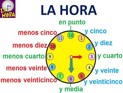 103 best images about Hora on Pinterest | Bingo, Spanish and ...