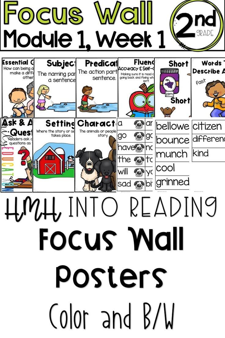 Focus Wall Posters Power Word Cards Spelling Cards High Frequency Cards For 2nd Grade Meet The Dogs Of B Reading Focus Walls Reading Vocabulary Focus Wall