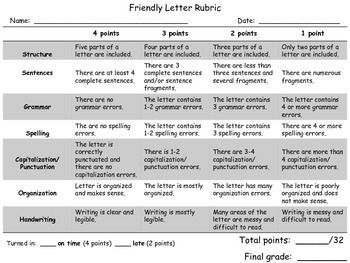 student friendly writing rubric Guidepdfthis is a six traits of writing rubric 6 1 traits of writing rubric pdf free assessingstudent friendly writing rubric.