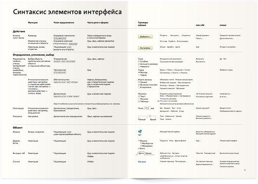 Курс «Пользовательский интерфейс ипредставление информации»